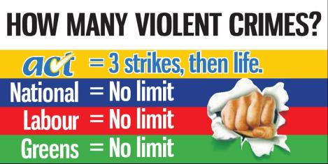 act-banner-how-many-violent-crimes