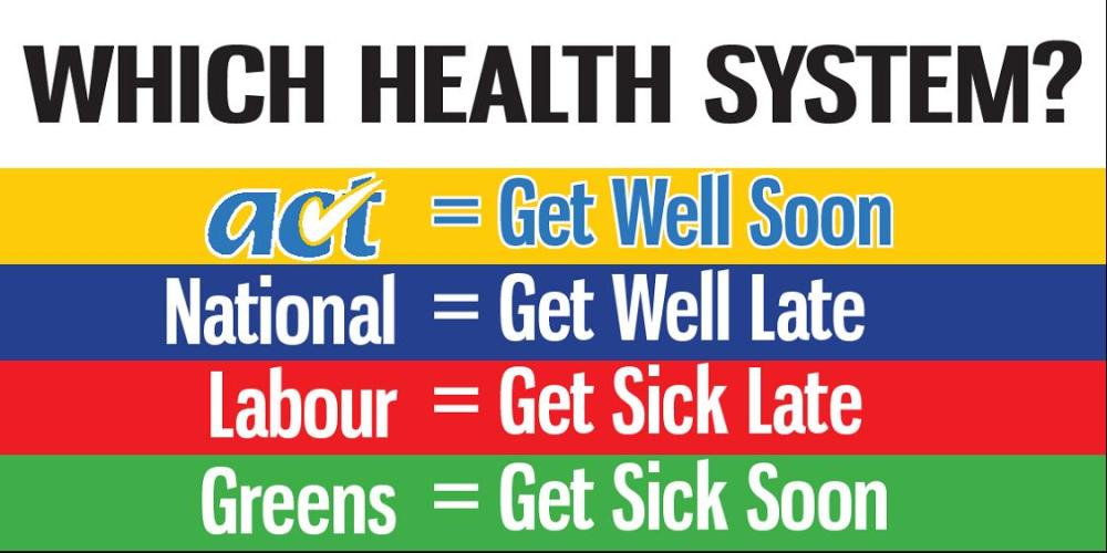 act-banner-which-health-system1