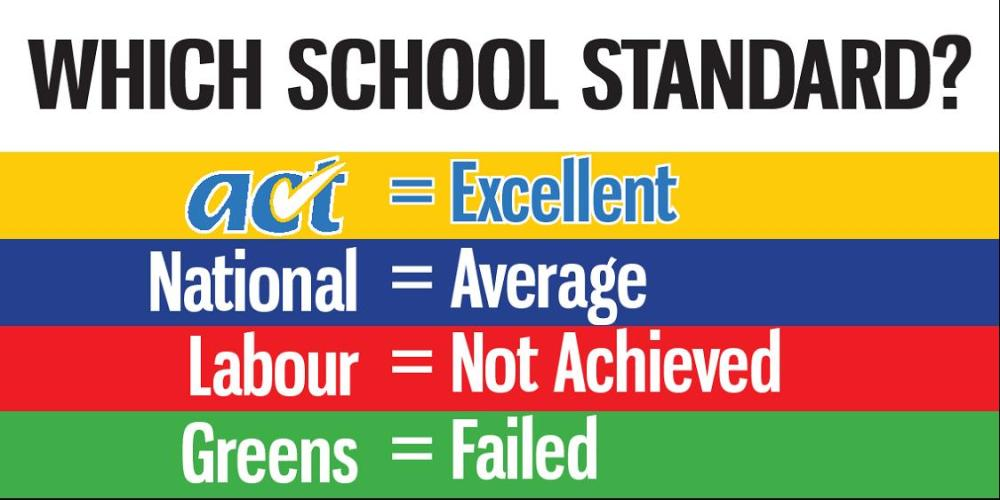 act-banner-which-school-standard