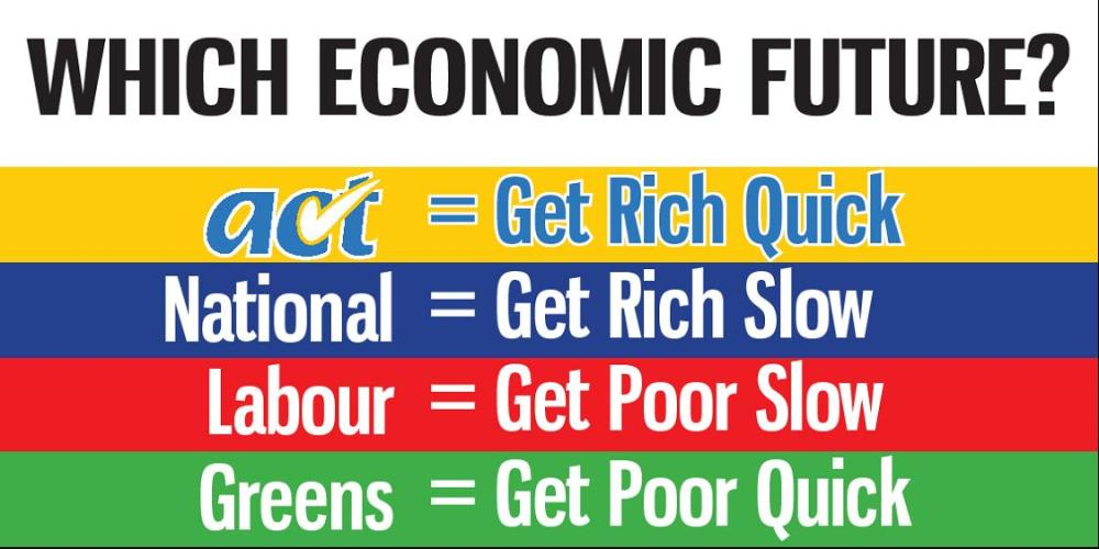 act-banners-which-economic-future